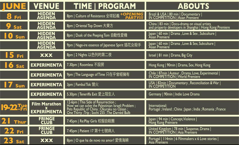 Timetable for PUFF2012